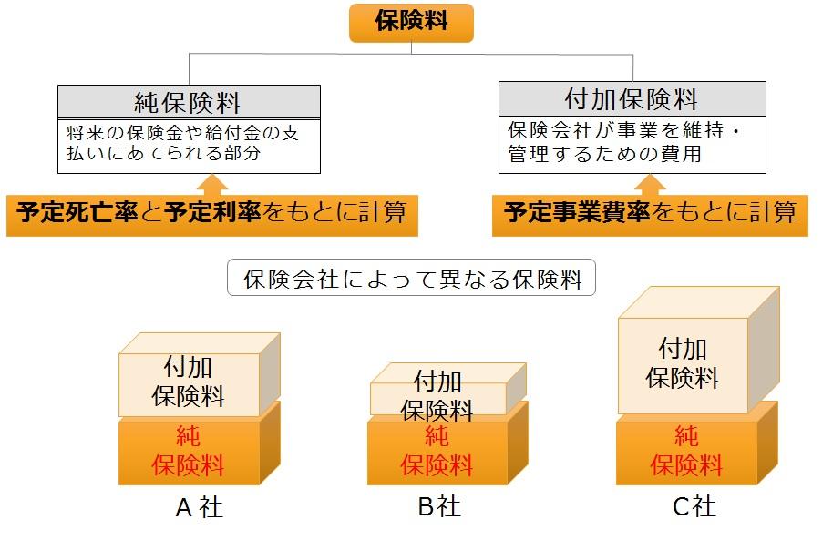 09-2%e4%bf%9d%e9%99%ba%e6%96%99%e3%81%ae%e3%81%97%e3%81%8f%e3%81%bf
