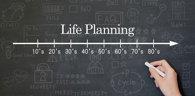 年代別の経済的リスクから生命保険を考える